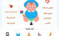 111 مزیت شیردهی برای کودک، مادر و همه کسان دیگر
