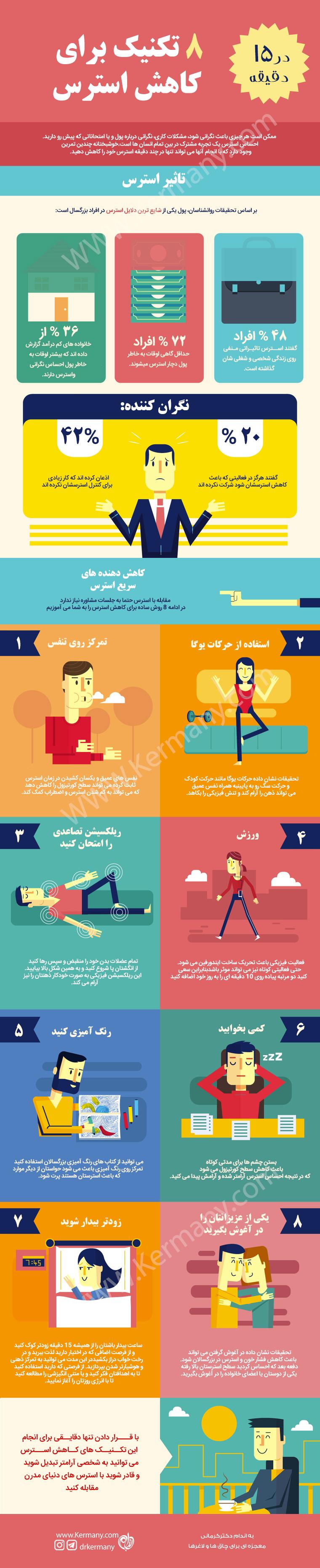 اینفوگراف: 8 تکنیک ساده برای کاهش استرس