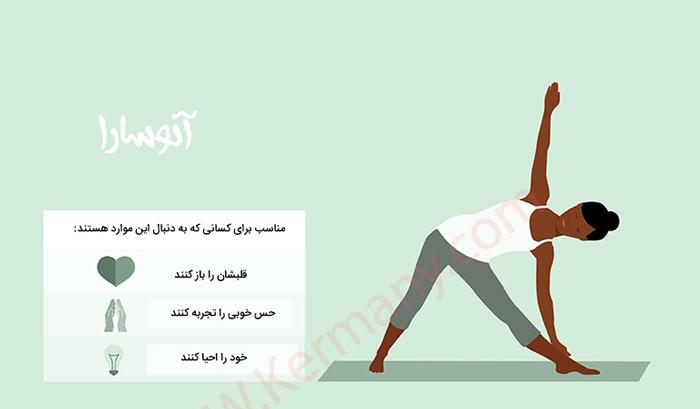 اینفوگراف: تمرین یوگای مناسب خود را پیدا کنید
