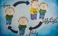 عوامل تداوم عادت- چرخه عادت ها